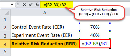 Relative Risk Reduction Example2.1jpg
