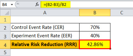 Relative Risk Reduction Example2.2jpg
