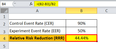 Relative Risk Reduction Example3.2jpg