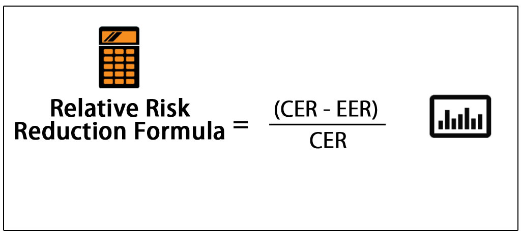 Relative Risk Reduction Formula