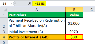 Return and Redemption Example 1