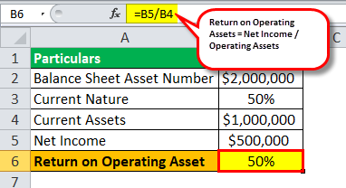 Return on Operating Assets Example-1