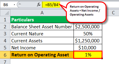 Return on Operating Assets Example-2
