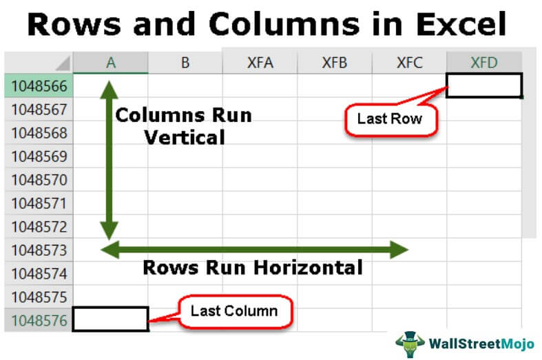 Rows and Columns in-Excel-