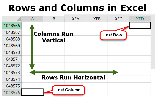 Rows and Columns in Excel