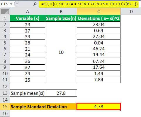 Sample Standard deviation formula example2.3jpg