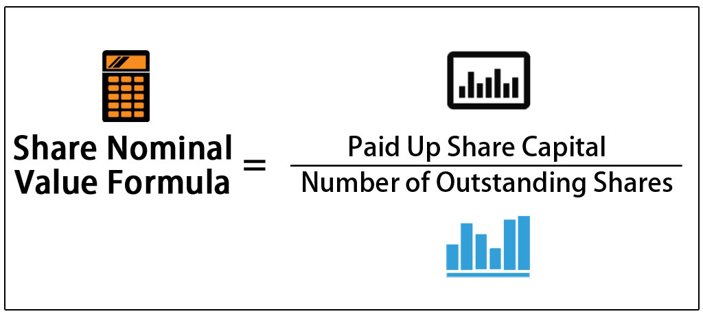 Share Nominal Value Formula