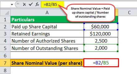Share nominal value formula eg 1.1jpg