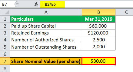 Share nominal value formula eg 1.2jpg