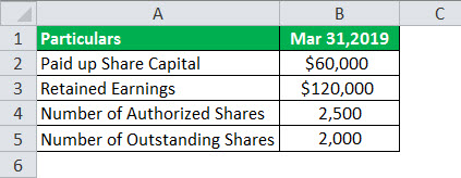 Share nominal value formula eg 1