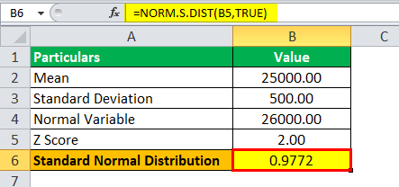 Standard Normal Distribution Formula Example 3.4