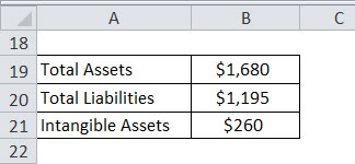Tangible Net Worth Example 1.1jpg