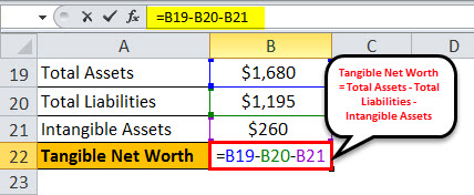Tangible Net Worth Example 1.4jpg