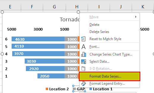 Tornado Chart in excel Example 2-3