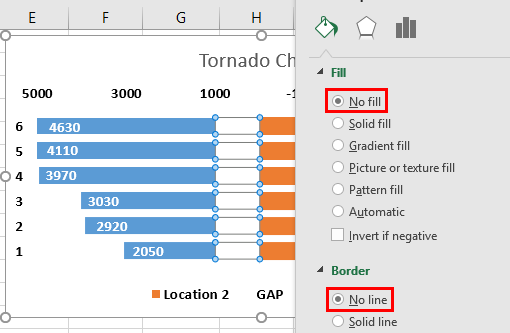 Tornado Chart in excel Example 2-4