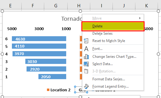 Tornado Chart in excel Example 2-5