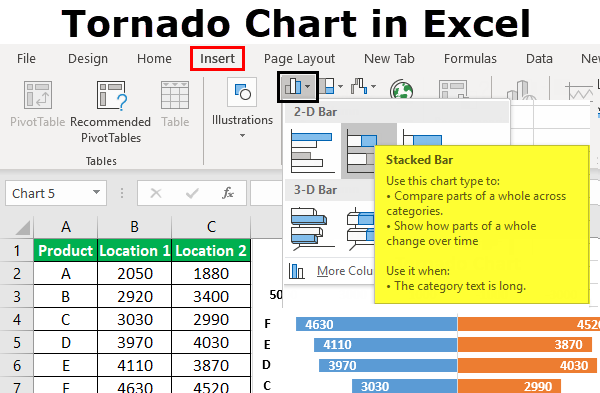 Tornado Chart in Excel | Step by Step Examples to Create