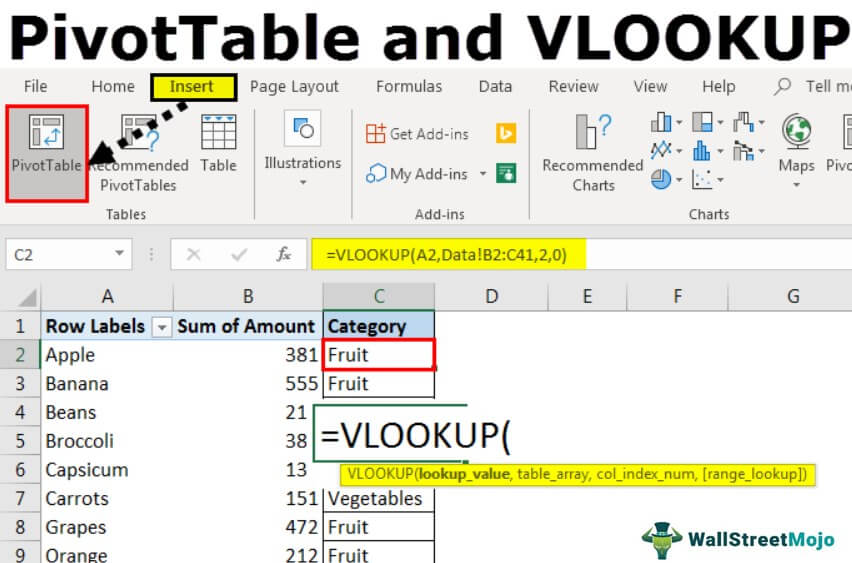 VLOOKUP in Pivot Table