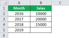 fc formula in excel example 1.1