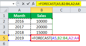 fc formula in excel example 1.5
