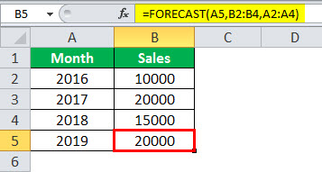 fc formula in excel example 1.6