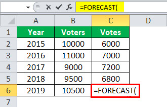 fc formula in excel example 2.2