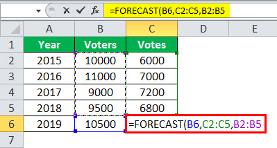 fc formula in excel example 2.5
