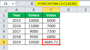 fc formula in excel example 2.6