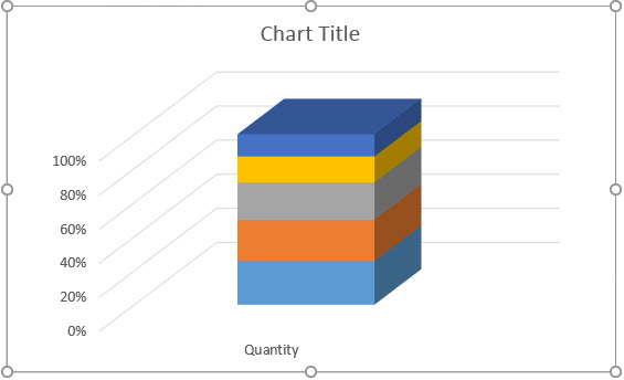 funnel chart example 2.6