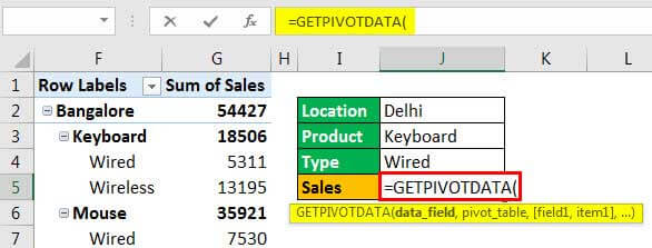 getpivotdata example 1.6