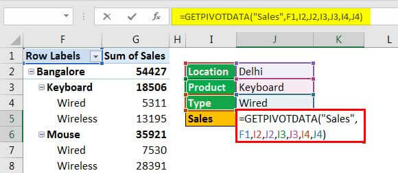 getpivotdata example 1.7