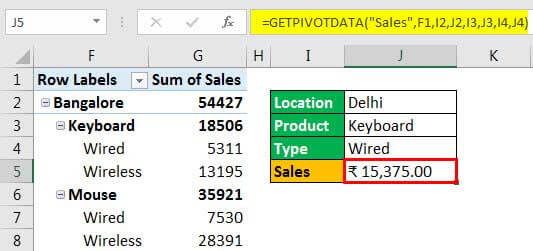 getpivotdata example 1.8