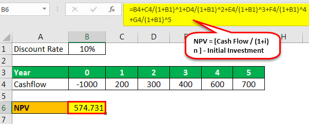 npv example 1.1