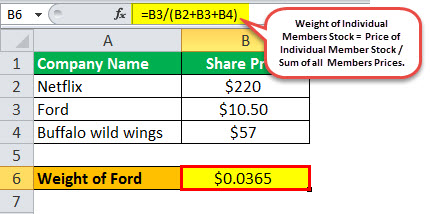 price-weighted index example 2