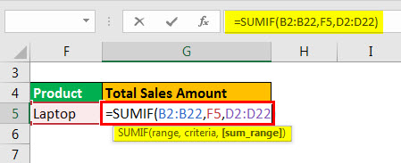 formula to find total sales amount