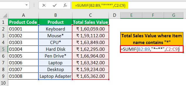 formula to find total sales value