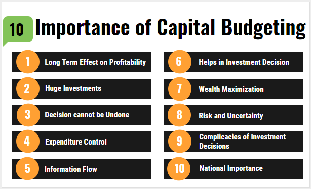 10 Importance of Capital Budgeting