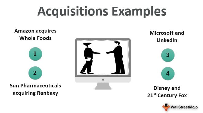 Acquisitions-Examples