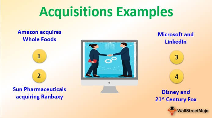 Acquisitions Examples