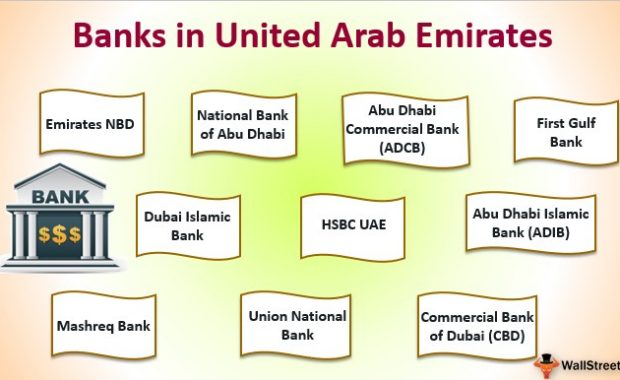 Banks in United Arab Emirates