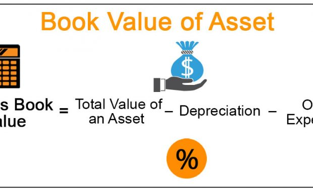 Book Value of Asset
