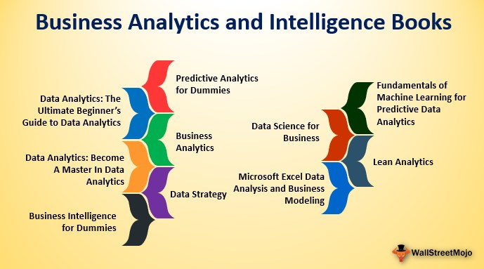 Business Analytics and Intelligence Books