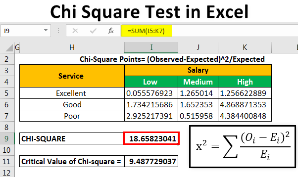 Chi Square Test in Excel