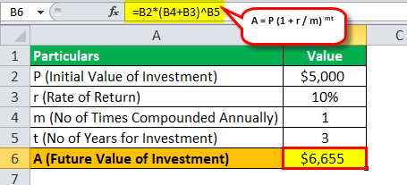 Compound Interest Example1