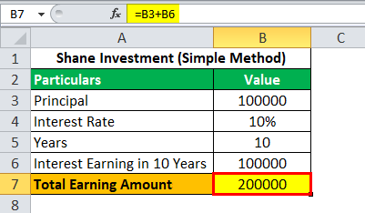 Compounding Example 1