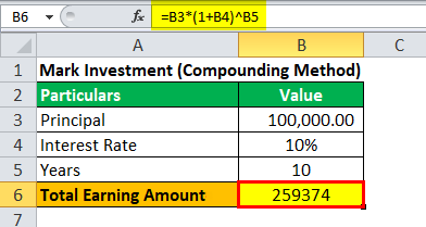 Compounding Example 1.1