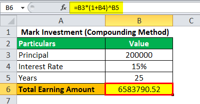 Compounding Example 1.3