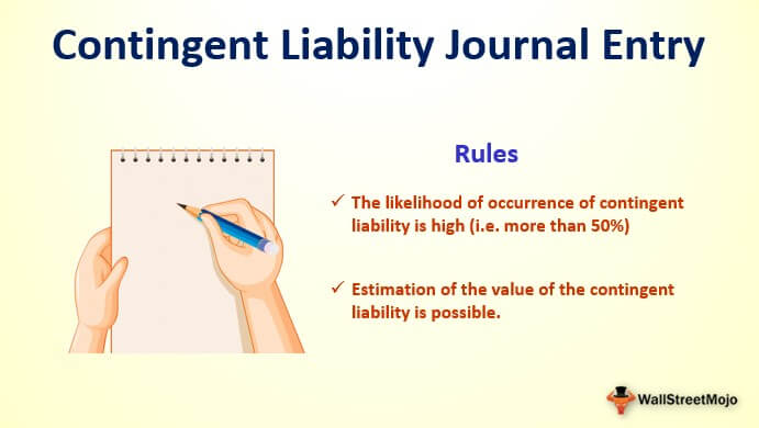 Contingent Liability Journal Entry