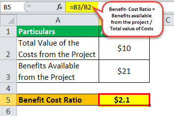 Cost Benefit Analysis Example 1.1jpg