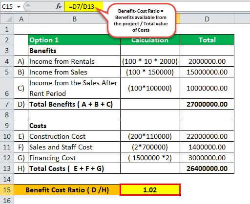 Cost Benefit Analysis Example3.1jpg